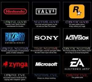 D&D alignments defined by video game publishers