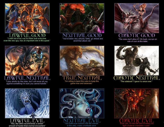 D&D alignment defined by GM attitudes